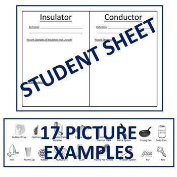 Insulator and Conductor Cut Outs Activity (middle school) NGSS MS-PS3-3 MS-PS3-6