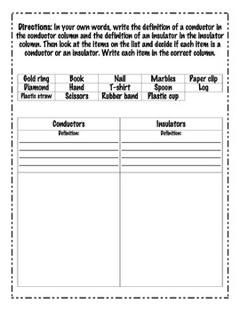 Insulators and Conductors Word Sort