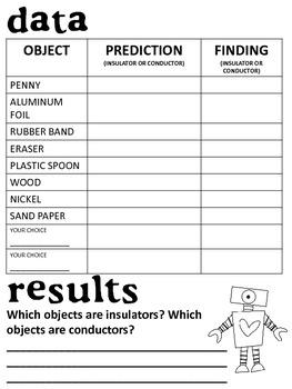 Insulators and Conductors lab sheet