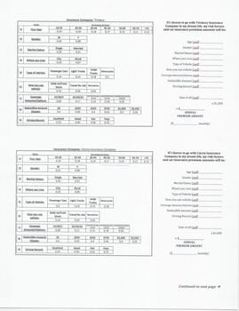 Insurance (Part 6 of 8) - Choosing Car Insurance