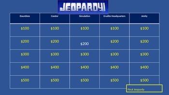 Insurgent Jeopardy