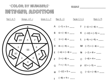 Adding Integers Worksheet - Color by Numbers by MiddleMathLove | TpT