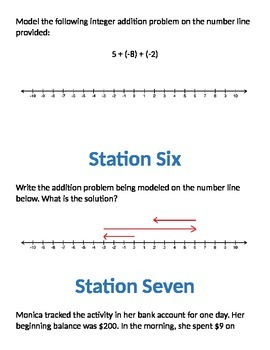 Integer Addition Application Stations
