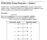 Integer Addition Stations