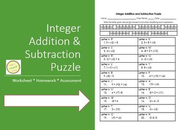 Integer Addition-Subtraction (positive and negative) Riddle