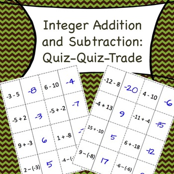 Integer Addition and Subtraction Quiz Quiz Trade (7.NS.1, 8.EE.7)