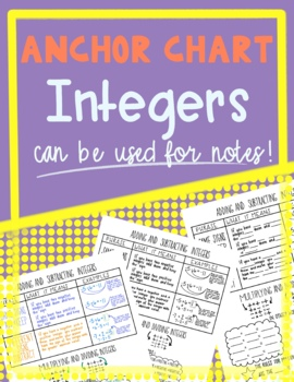 Integer Anchor Chart