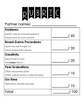 Integer Operations Board Game Project
