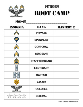 Integer Boot Camp -- Differentiated Integer Operation Practice Assignments