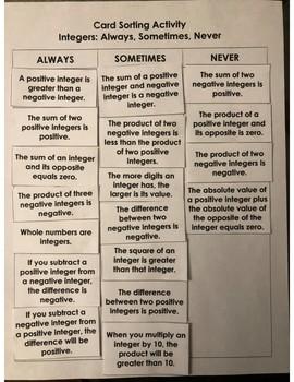 Integer Card Sort - Always, Sometimes, Never