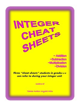 Integer Cheat Sheets (Math reference sheets for grades 6-8)