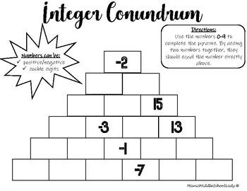 Integer Conundrum
