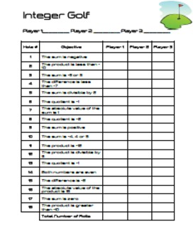 Integer Golf (All operations)