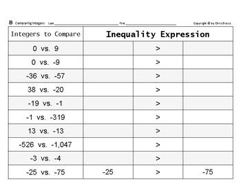Num & Ops 05: Integer Inequalities
