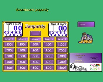 Integer, Integer Decimal and Fractions Review - Jeopardy