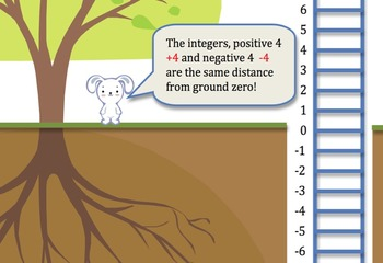 Integer Ladder: PowerPoint Activities and Games