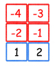 Integer Number Cards
