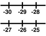 Integer Number Line -36 to 35