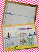 Integer Number Line Art Activity -Positive and Negative Numbers, Thermometer