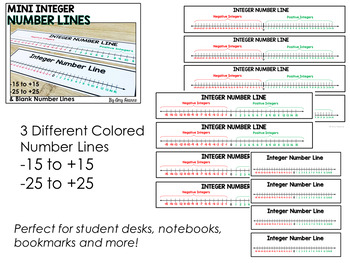 Integer Number Line: Classroom Display and Mini Student Version