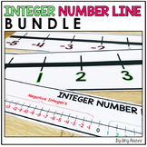 Integer Number Line: Middle School Math Classroom Display & Student Version