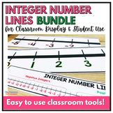 Integer Number Line Bundle