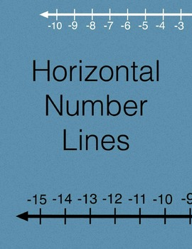 Integer Number Line Clip Art   108 Number Lines Included in four colors