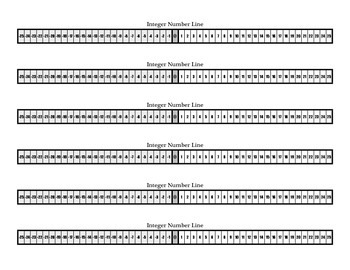 Integer Number Line - Five Per Page - Copy, Cut and Go :O)