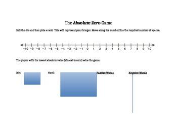 Integer Number Line Game