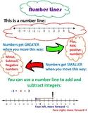 Integer Number Line Poster