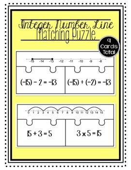 Integer Number Line Puzzle Task Cards