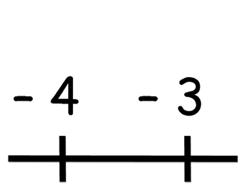 FREEBIE: Integer Number Line for Floor or Bulletin Board