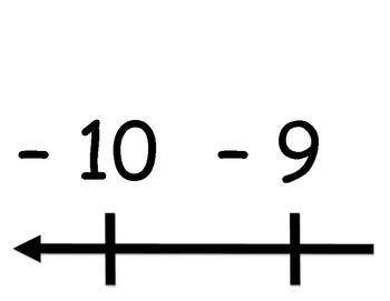 FREEBIE: Integer Number Line for Floor or Bulletin Board