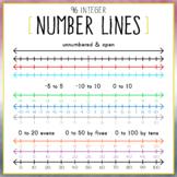 Integer Number Lines Clipart - 96 Unique Number Lines