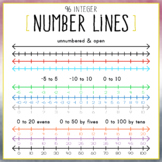 Integer Number Lines Clipart - 96 Unique Number Lines