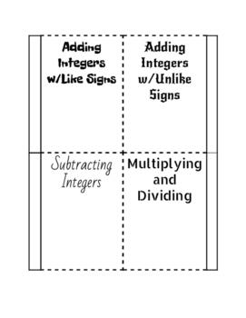 Integer Operation Interactive Notebook