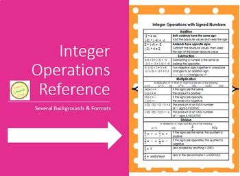 Integer Operation Reference Chart for printing or posting