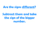 Integer Operation Rules - Positive and Negative Numbers