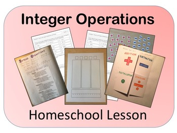 Integer Operations Homeschool Lesson