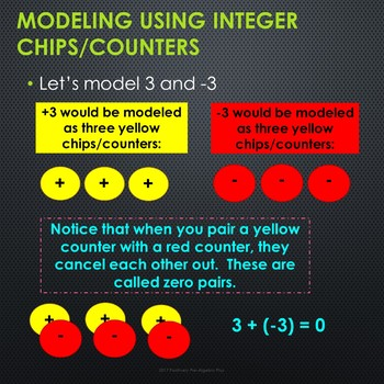 Integer Operations Adding and Subtracting PowerPoint Lesson