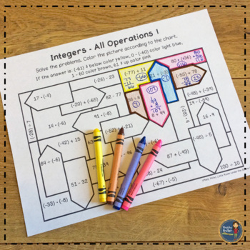 Integer Operations Color with Math by Misty Miller | TpT