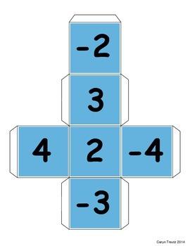 Integer Operations Cubes