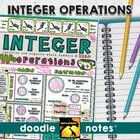 Integer Operations Doodle Notes