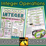 Integer Operations Doodle Notes
