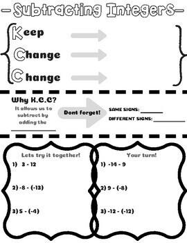Integer Operations Sketch Notes **BUNDLE**