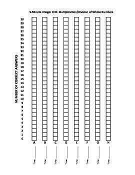 Integer Operations Drill Book