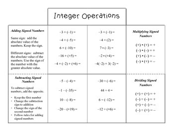 Integer Operations Foldable By Ms Miles Math Teachers