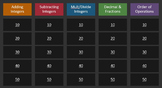 Integer Operations Game - Jeopardy - Positive and Negative