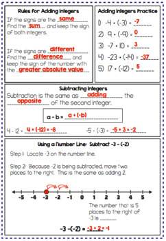 Integer Operations - Interactive Notes and Practice Pages (7.NS.1)