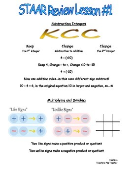 Integer Operations Notes
